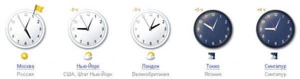 разница во времени