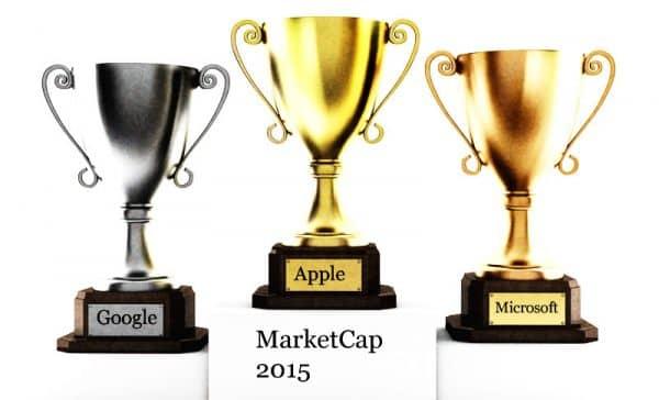 ТОП-3 мировых компании по капитализации