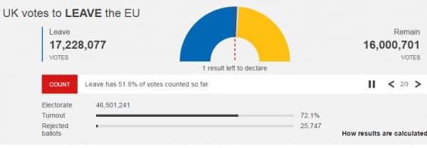 UK_votes