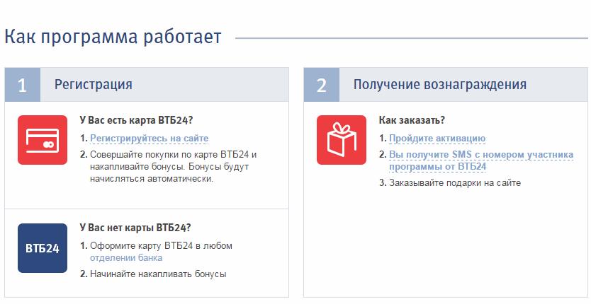 Бонусная программа ВТБ