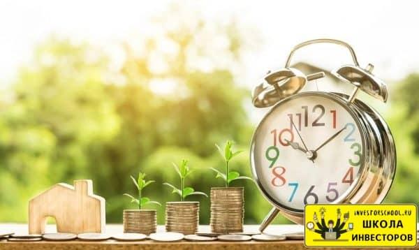 инвестиции в коммерческую недвижимость риски