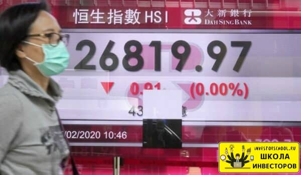 перспективные китайские акции