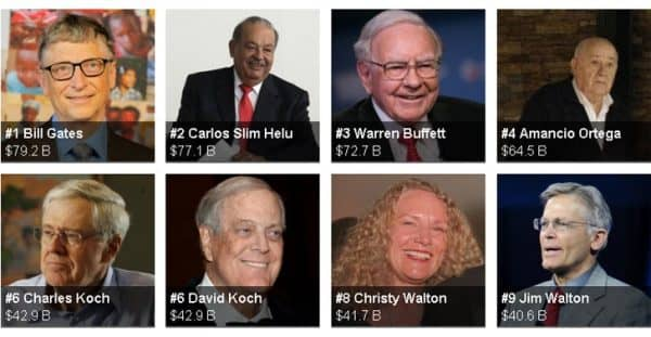 миллиардеры мира