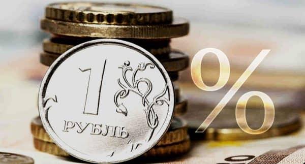 Прогноз по инфляции на 2016 год
